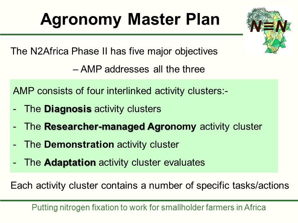 Putting nitrogen fixation to work for smallholder farmers in Africa Agronomy Master Plan The N2Africa Phase II has five major objectives – AMP addresses all the three AMP consists of four interlinked activity clusters:- Diagnosis -The Diagnosis activity clusters Researcher-managed Agro -The Researcher-managed Agronomy activity cluster -The Demonstration activity cluster Adaptation -The Adaptation activity cluster evaluates Each activity cluster contains a number of specific tasks/actions