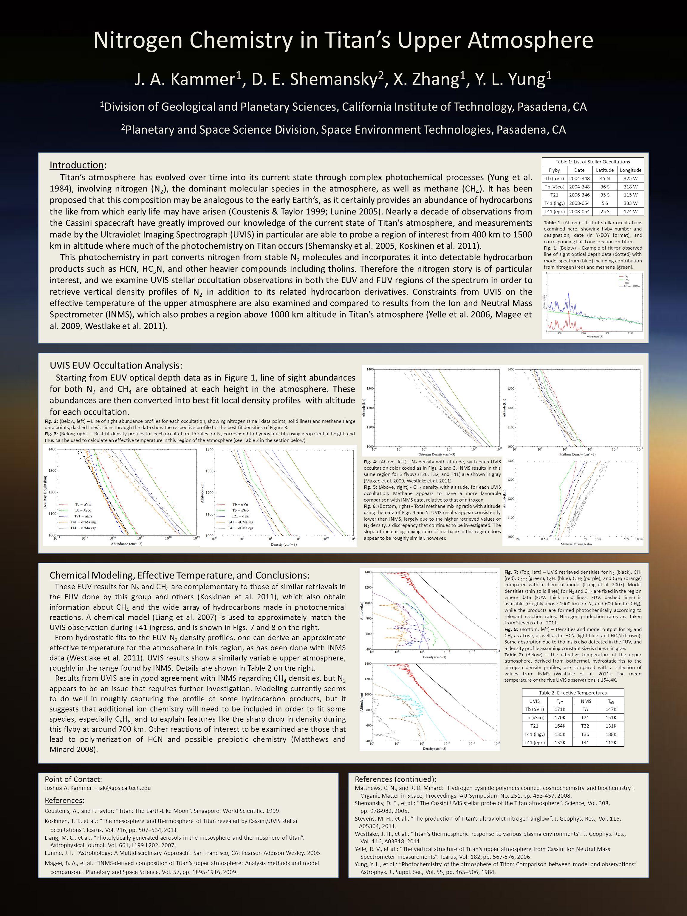 Nitrogen Chemistry in Titan's Upper Atmosphere J. A.