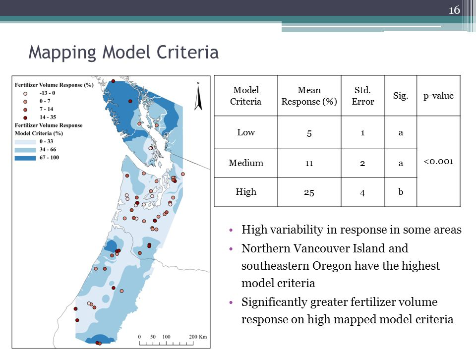 Mapping Model Criteria 16 High variability in response in some areas Northern Vancouver Island and southeastern Oregon have the highest model criteria