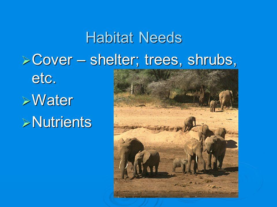 Habitat Needs  Cover – shelter; trees, shrubs, etc.  Water  Nutrients