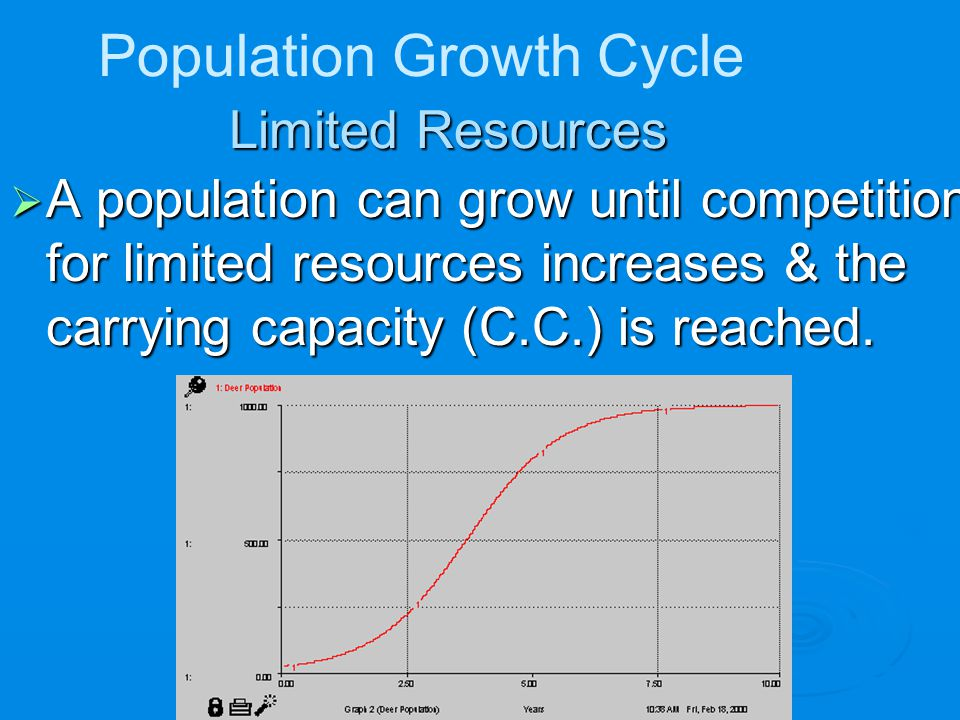 Limited Resources  A population can grow until competition for limited resources increases & the carrying capacity (C.C.) is reached. Population Grow