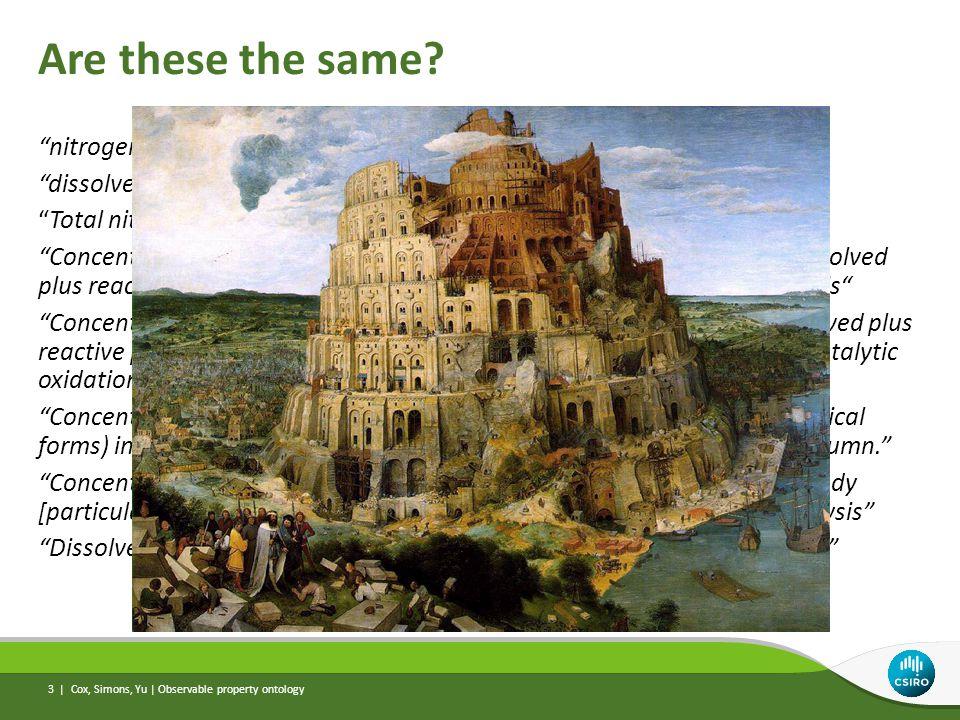 "Are these the same? Cox, Simons, Yu | Observable property ontology ""nitrogen"" ""dissolved nitrogen"" ""Total nitrogen, water, filtered, milligrams per li"