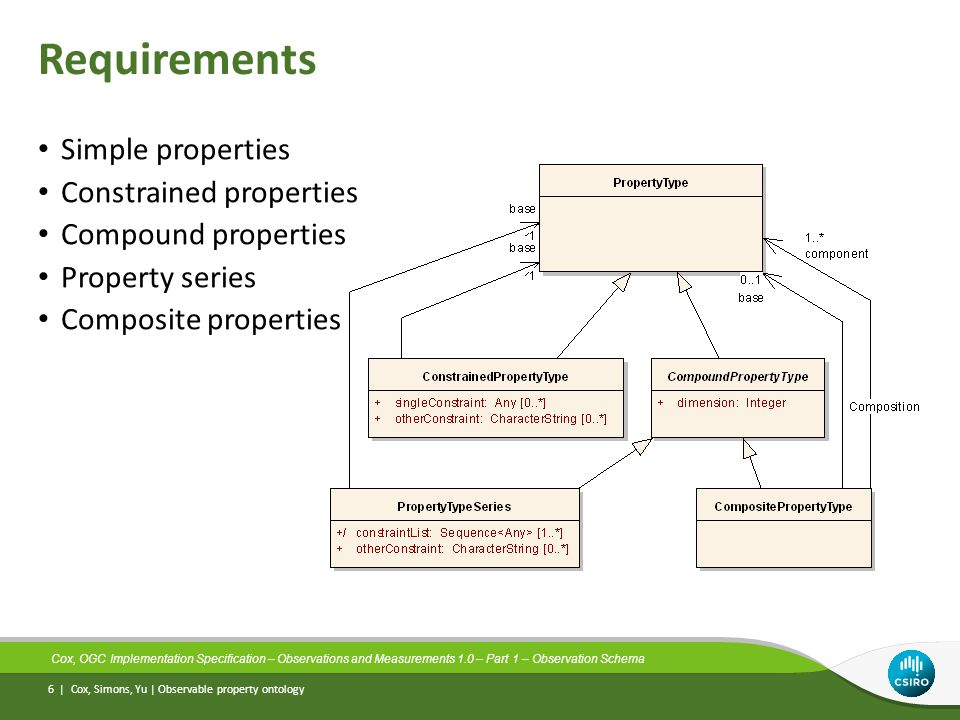 Requirements Simple properties Constrained properties Compound properties Property series Composite properties Cox, Simons, Yu | Observable property ontology 6 | Cox, OGC Implementation Specification – Observations and Measurements 1.0 – Part 1 – Observation Schema