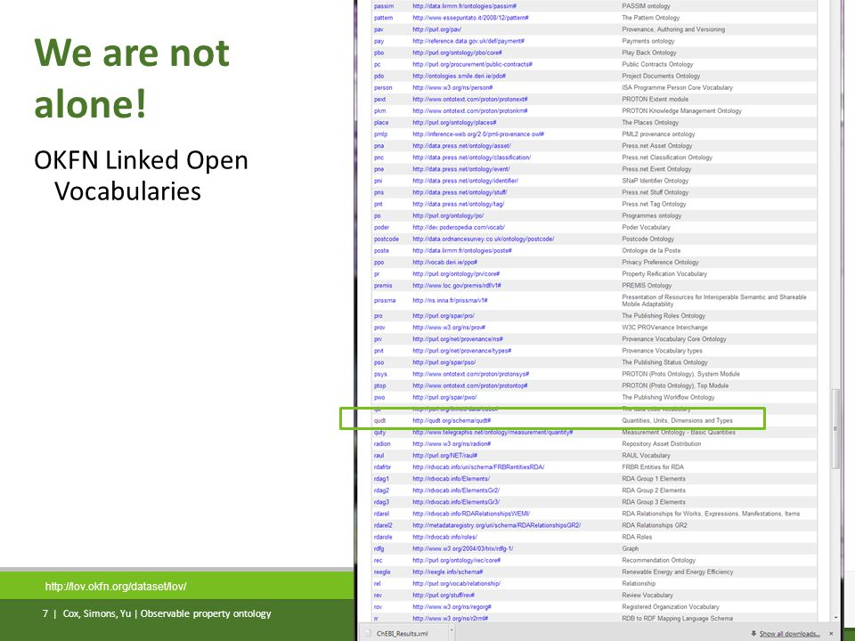 We are not alone! OKFN Linked Open Vocabularies Cox, Simons, Yu | Observable property ontology 7 | http://lov.okfn.org/dataset/lov/