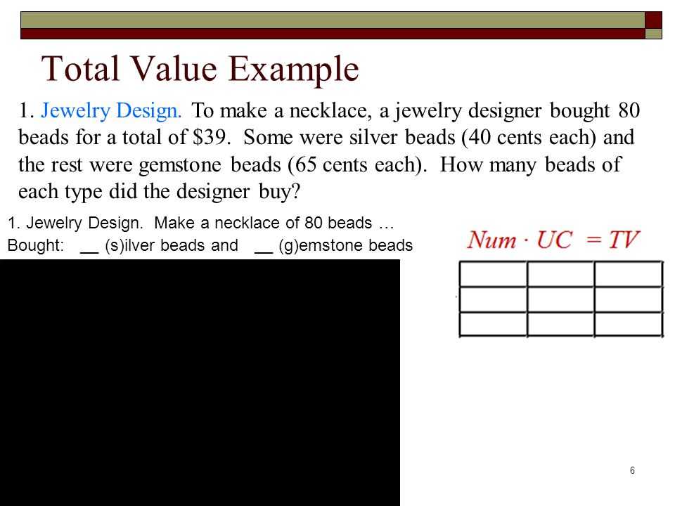Total Value Example 1.Jewelry Design.