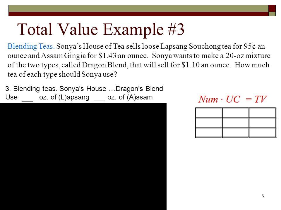 Total Value Example #3 3.Blending teas. Sonya's House …Dragon's Blend Use 13.75 oz.