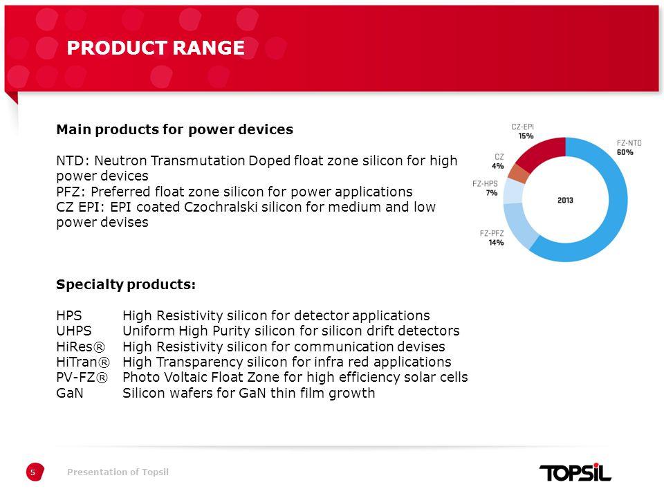 Præsentation xxPresentation of Topsil PRODUCTS, APPLICATIONS 6 NTDNTD PFZ CZ- EPI CZ Production method, voltage overlap 5V 600V 1.2 kV 3.0 kV 8.5 kV Courtesy of Toyota hybrid