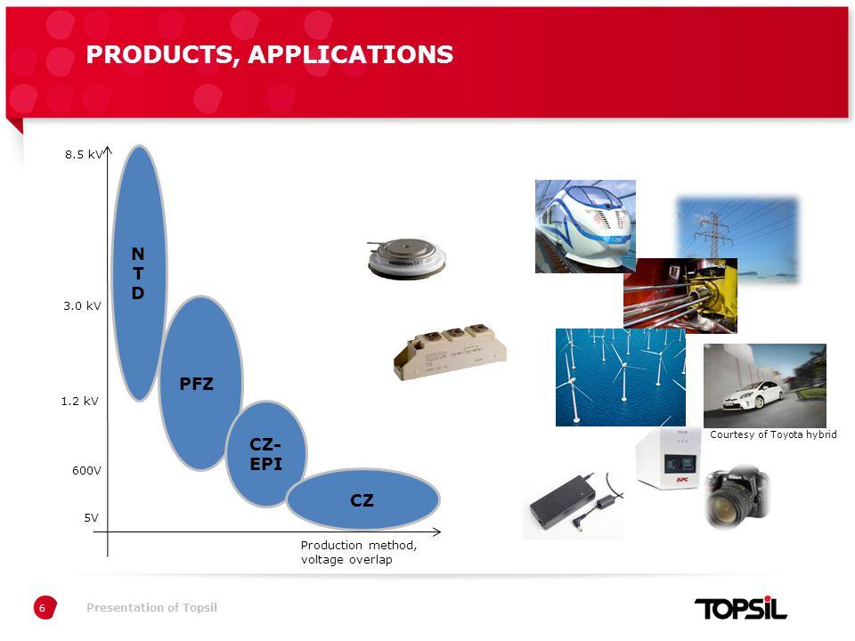 Præsentation xxPresentation of Topsil NitroSil project scope 17