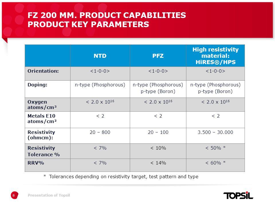 Præsentation xxPresentation of Topsil FZ 200 MM.