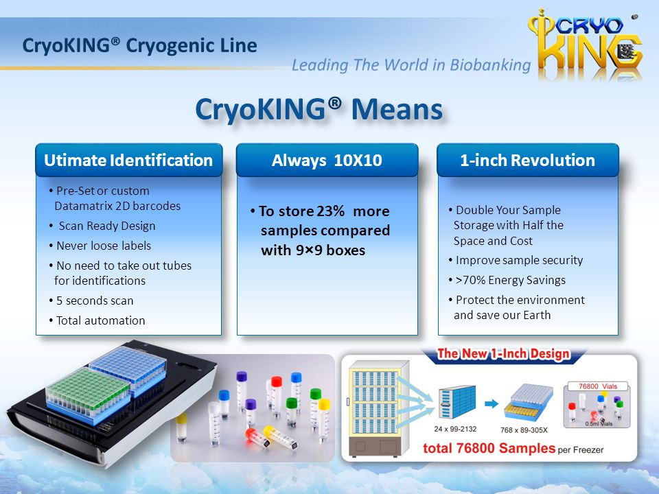 CryoKING® Cryogenic Line CryoKING® Means Pre-Set or custom Datamatrix 2D barcodes Scan Ready Design Never loose labels No need to take out tubes for identifications 5 seconds scan Total automation Pre-Set or custom Datamatrix 2D barcodes Scan Ready Design Never loose labels No need to take out tubes for identifications 5 seconds scan Total automation To store 23% more samples compared with 9×9 boxes To store 23% more samples compared with 9×9 boxes Double Your Sample Storage with Half the Space and Cost Improve sample security >70% Energy Savings Protect the environment and save our Earth Double Your Sample Storage with Half the Space and Cost Improve sample security >70% Energy Savings Protect the environment and save our Earth 1-inch Revolution Always 10X10Utimate Identification