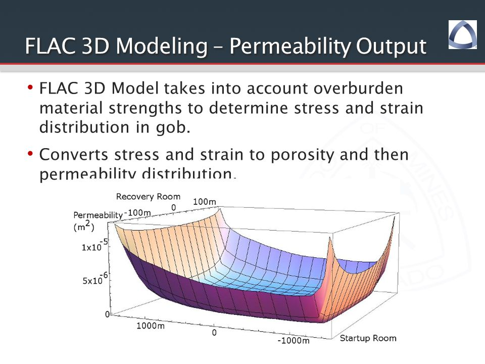FLAC 3D Modeling – Permeability Output FLAC 3D Model takes into account overburden material strengths to determine stress and strain distribution in gob.