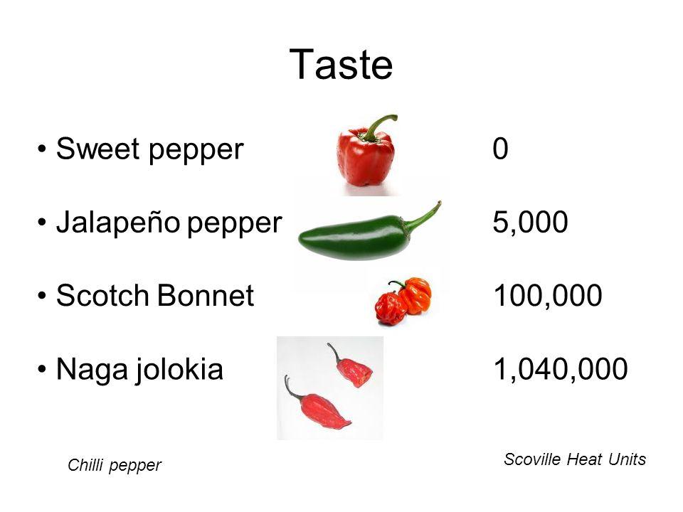 Taste 0 Jalapeño pepper Scotch Bonnet 5,000 100,000 Naga jolokia1,040,000 Sweet pepper Chilli pepper Scoville Heat Units