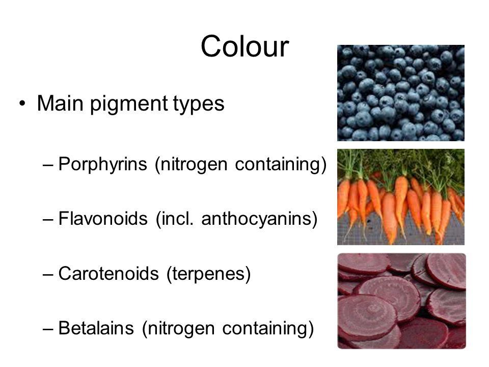Colour Main pigment types –Porphyrins (nitrogen containing) –Flavonoids (incl.