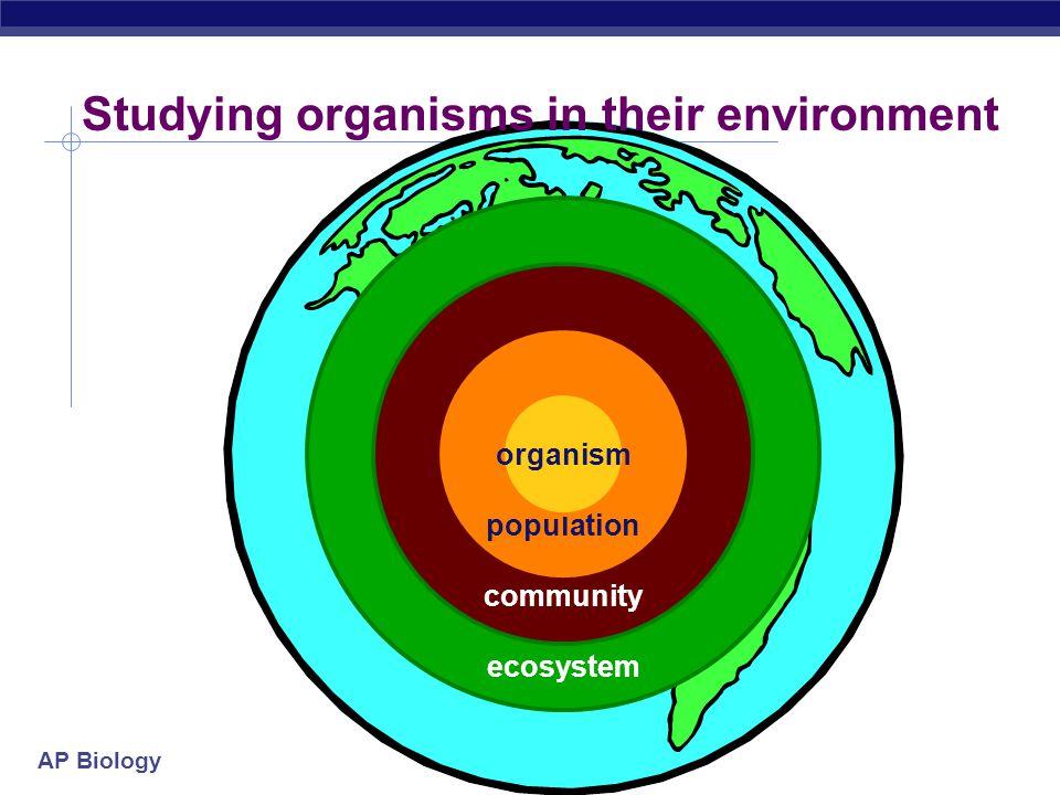 AP Biology biosphere ecosystem community population Studying organisms in their environment organism