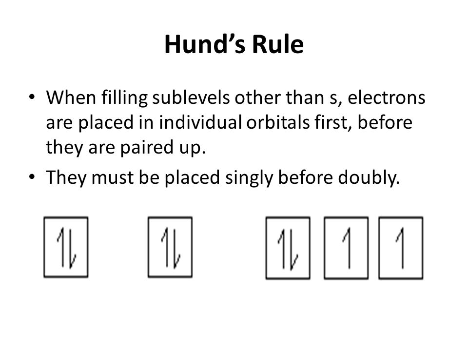 Hund's Rule When filling sublevels other than s, electrons are placed in individual orbitals first, before they are paired up. They must be placed sin