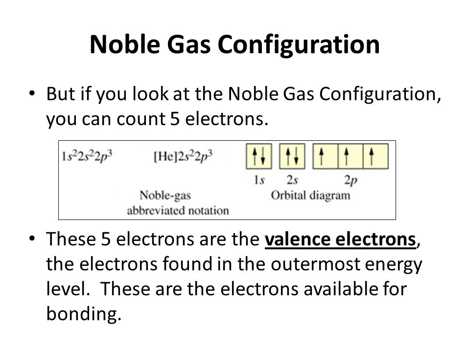 Noble Gas Configuration But if you look at the Noble Gas Configuration, you can count 5 electrons. These 5 electrons are the valence electrons, the el