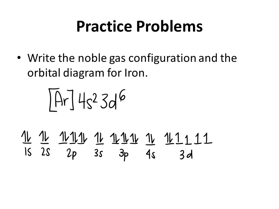 Practice Problems Write the noble gas configuration and the orbital diagram for Iron.