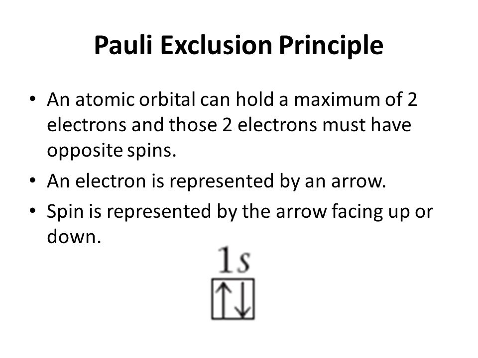 Pauli Exclusion Principle An atomic orbital can hold a maximum of 2 electrons and those 2 electrons must have opposite spins. An electron is represent