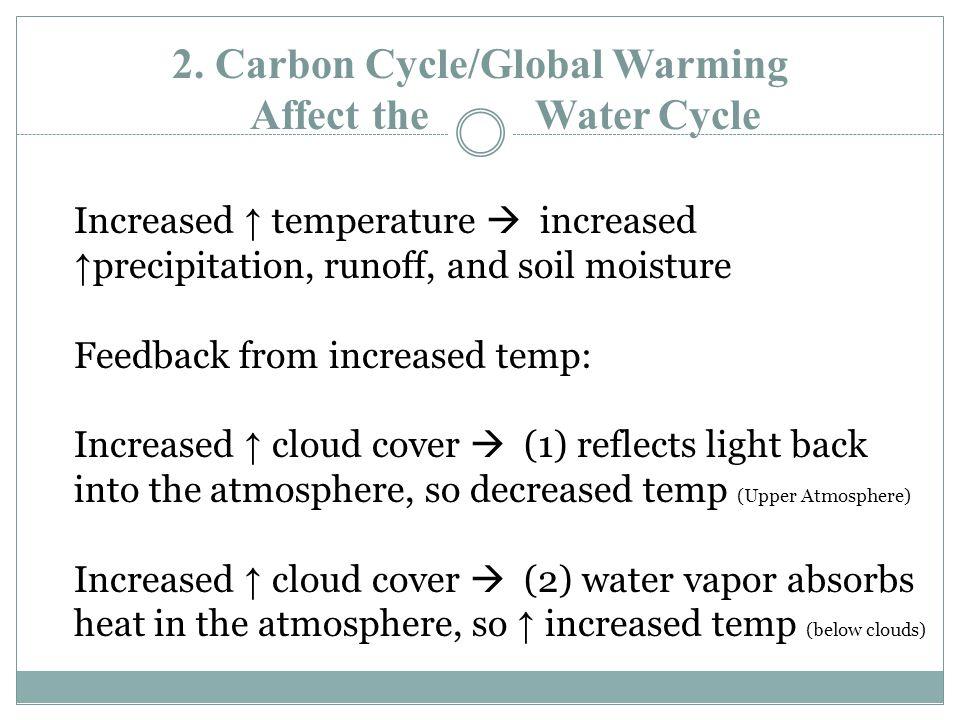 Ex. Deforestation & Water Pollution
