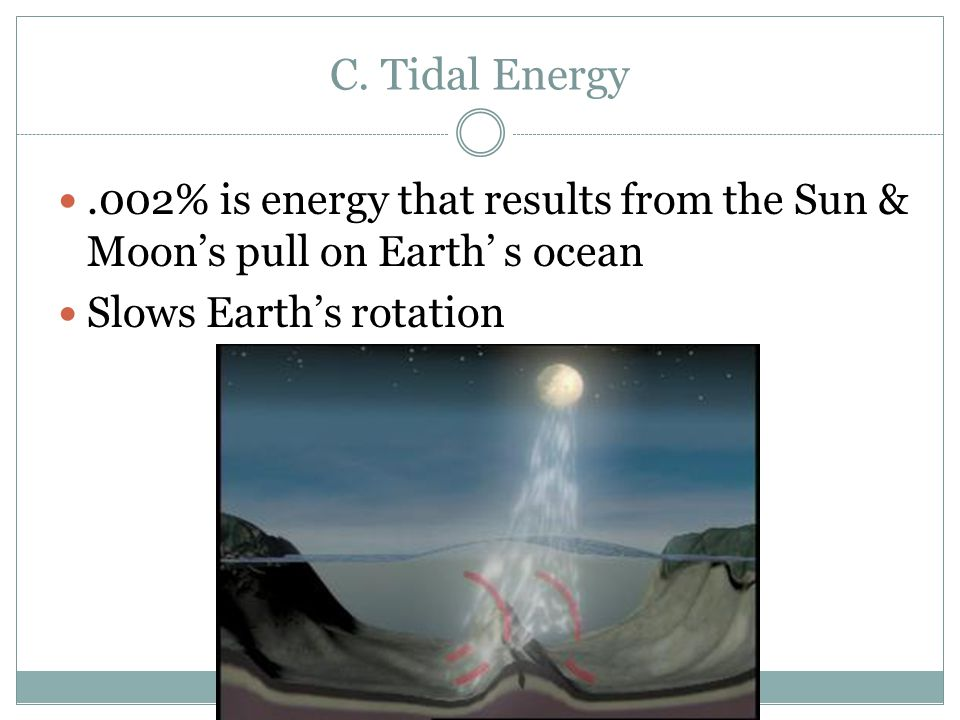 B. Geothermal Energy.013% is energy from within the Earth  Friction & radioactive material Drives the movement of the plates Powers volcanoes, geyser