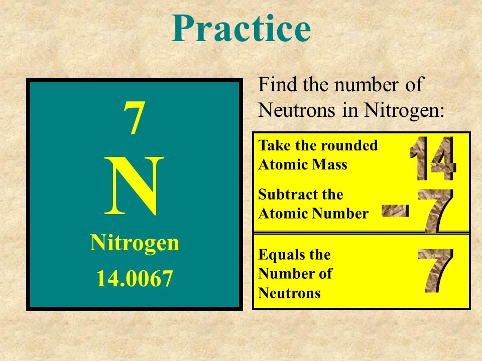 Step 2 1 H Hydrogen 1.00794 Find the Atomic Number: Take the rounded Atomic Mass Subtract the Atomic Number Equals the Number of Neutrons