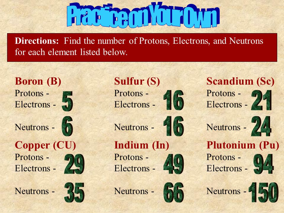 Directions: Find the number of Protons, Electrons, and Neutrons for each element listed below. Boron (B) Protons - Electrons - Neutrons - Copper (CU)