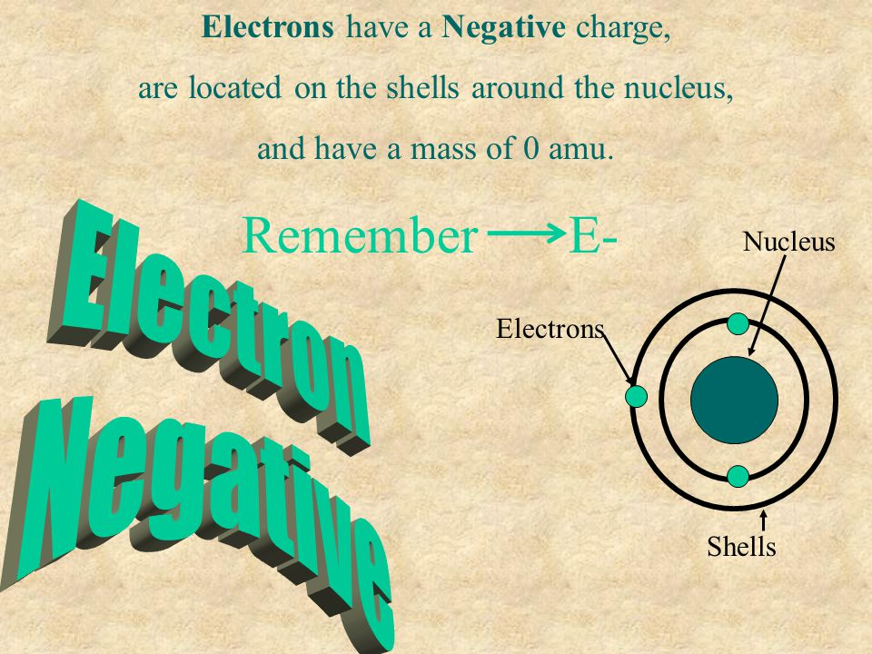 Neutrons have a Neutral charge, are also located in the nucleus, and have a mass of 1 amu Remember N Isn't this easy!