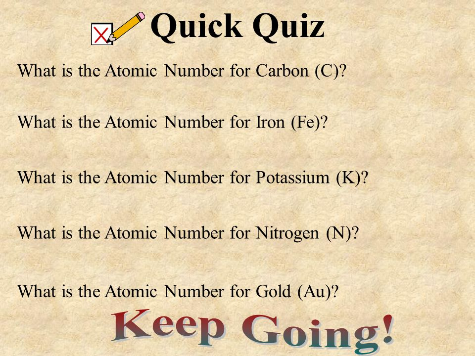 1 H Hydrogen 1.00794 The four parts of the periodic table are: Atomic Number Symbol Element Atomic Mass (Weight)