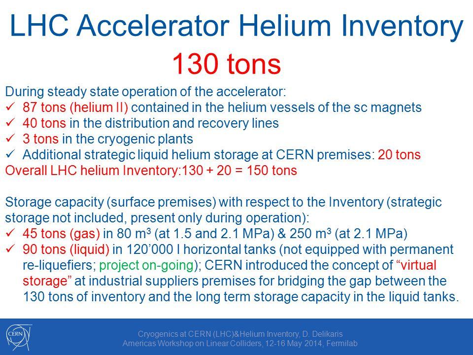 Cryogenics at CERN (LHC)&Helium Inventory, D.