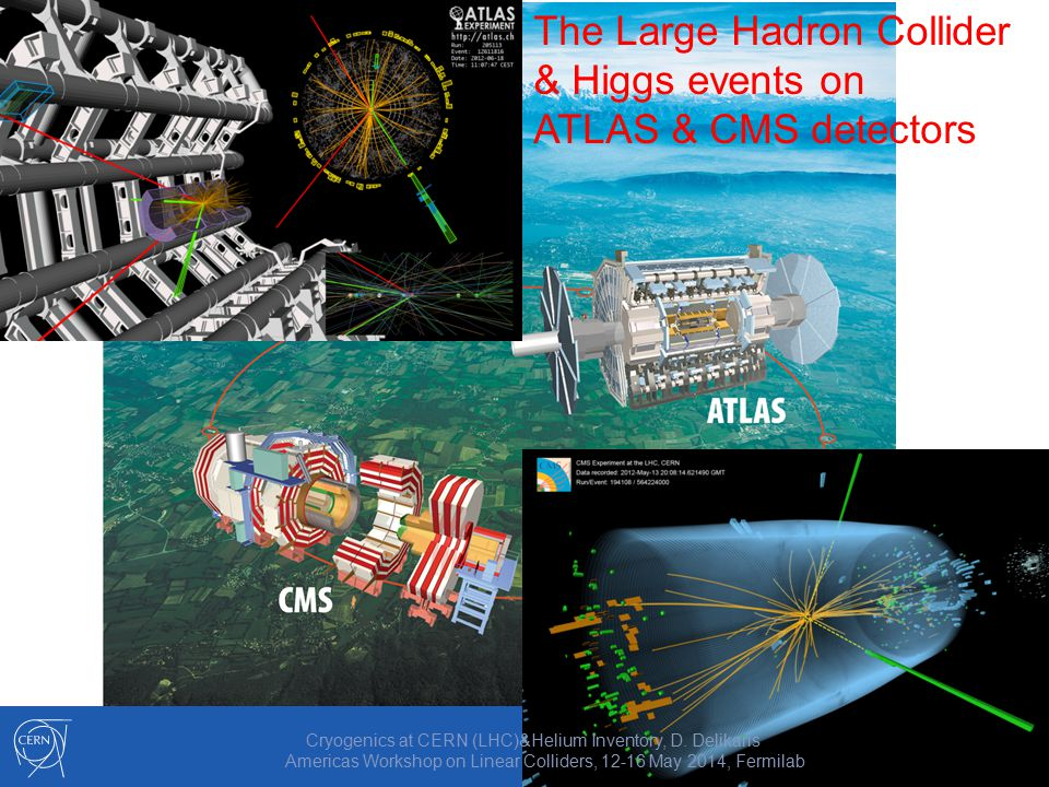 The Large Hadron Collider & Higgs events on ATLAS & CMS detectors Cryogenics at CERN (LHC)&Helium Inventory, D.