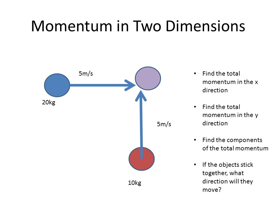 Momentum in Two Dimensions 5m/s 20kg 10kg Find the total momentum in the x direction Find the total momentum in the y direction Find the components of