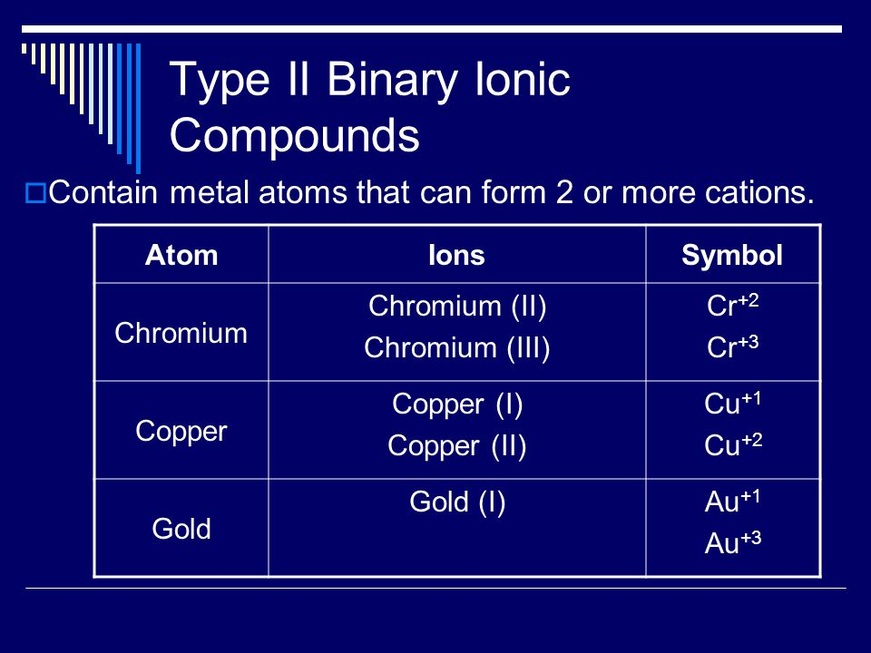 Type II Binary Ionic Compounds  Contain metal atoms that can form 2 or more cations.