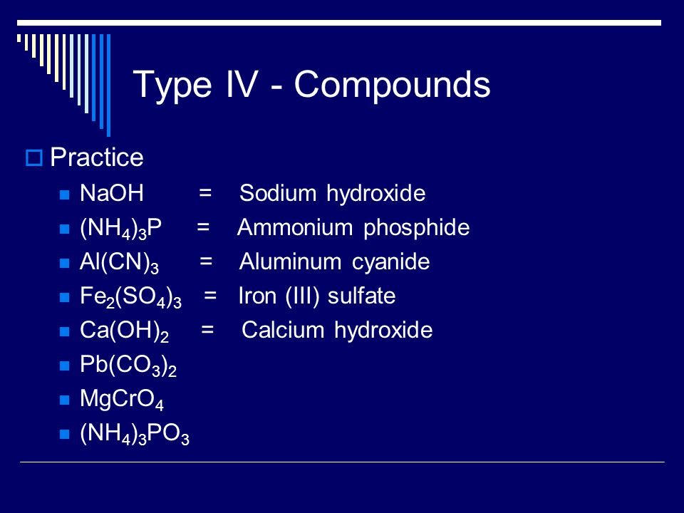Type IV - Compounds  Practice NaOH = Sodium hydroxide (NH 4 ) 3 P = Ammonium phosphide Al(CN) 3 = Aluminum cyanide Fe 2 (SO 4 ) 3 = Iron (III) sulfate Ca(OH) 2 = Calcium hydroxide Pb(CO 3 ) 2 MgCrO 4 (NH 4 ) 3 PO 3