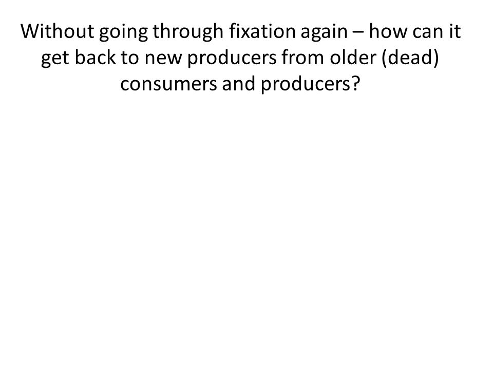 Without going through fixation again – how can it get back to new producers from older (dead) consumers and producers