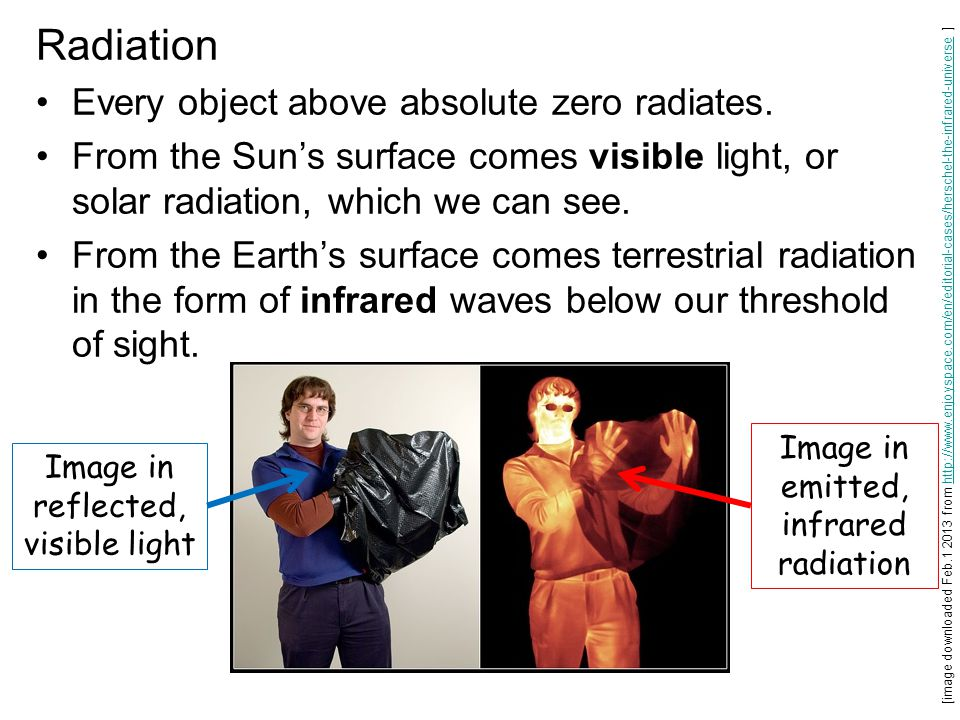 Radiation Every object above absolute zero radiates. From the Sun's surface comes visible light, or solar radiation, which we can see. From the Earth'