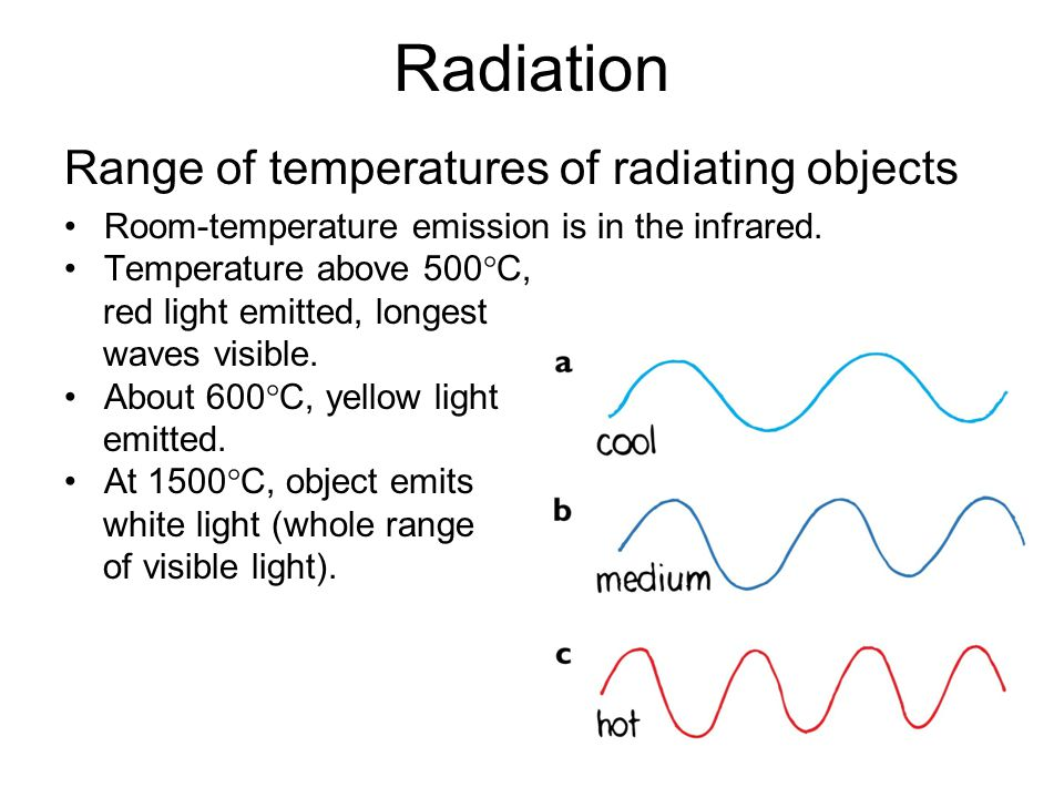 Radiation Range of temperatures of radiating objects Room-temperature emission is in the infrared. Temperature above 500  C, red light emitted, longe