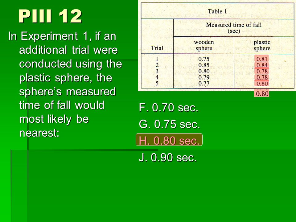 PIII 12 In Experiment 1, if an additional trial were conducted using the plastic sphere, the sphere's measured time of fall would most likely be nearest: F.