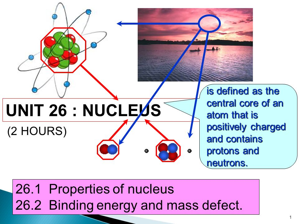 1 26.1 Properties of nucleus 26.2 Binding energy and mass defect.
