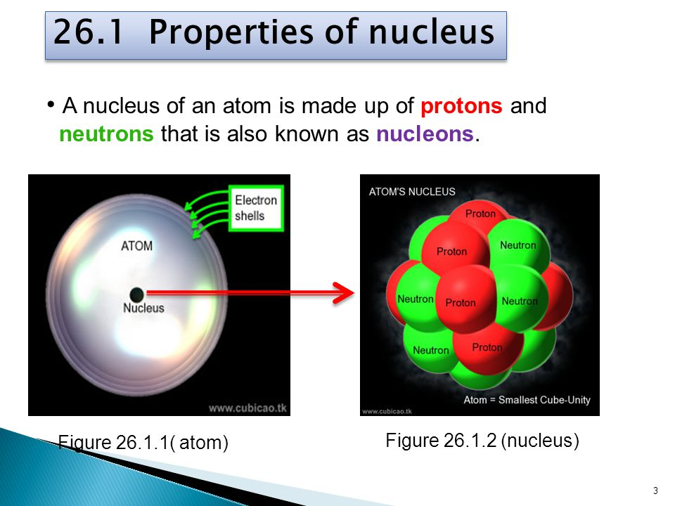 3 26.1 Properties of nucleus A nucleus of an atom is made up of protons and neutrons that is also known as nucleons.
