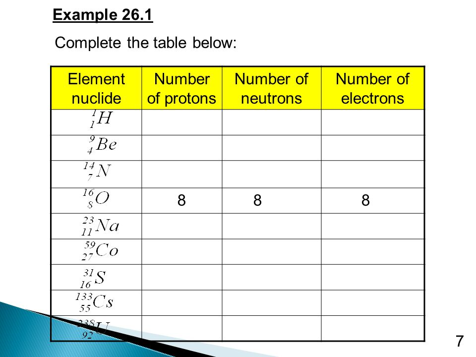 7 Element nuclide Number of protons Number of neutrons Number of electrons 8 8 8 Example 26.1 Complete the table below:
