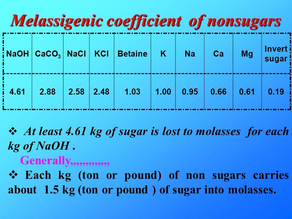 Response of sugar beet to increasing nitrogen fertilizer amounts.