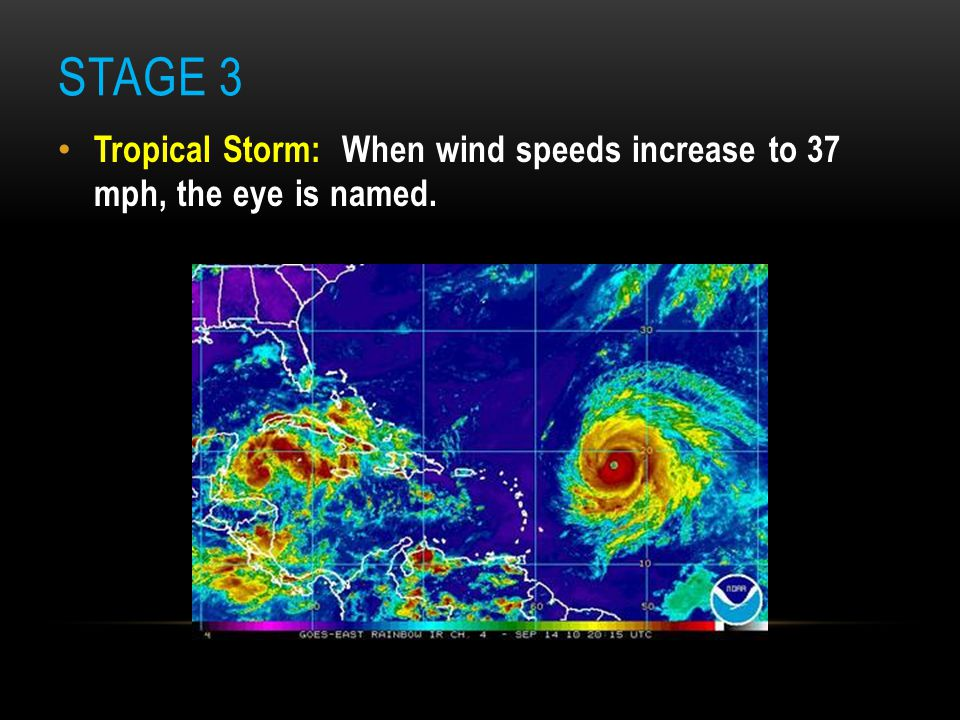 STAGE 4 When the wind speed reaches 74 mph, and water temperature is above 79 0 F, the storm is classified as a Category 1 hurricane.
