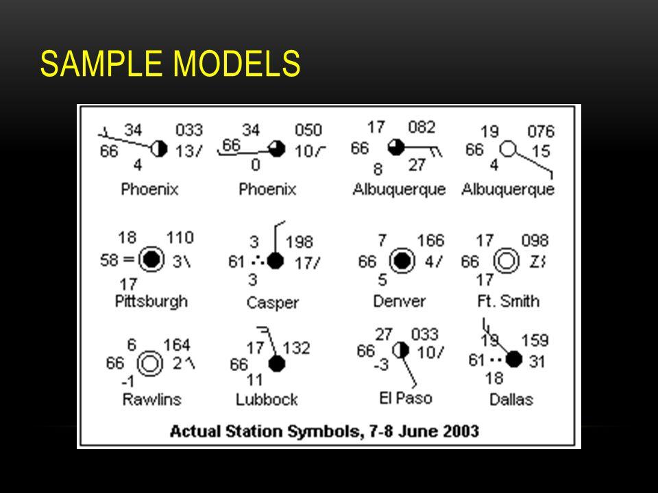 SAMPLE MODELS