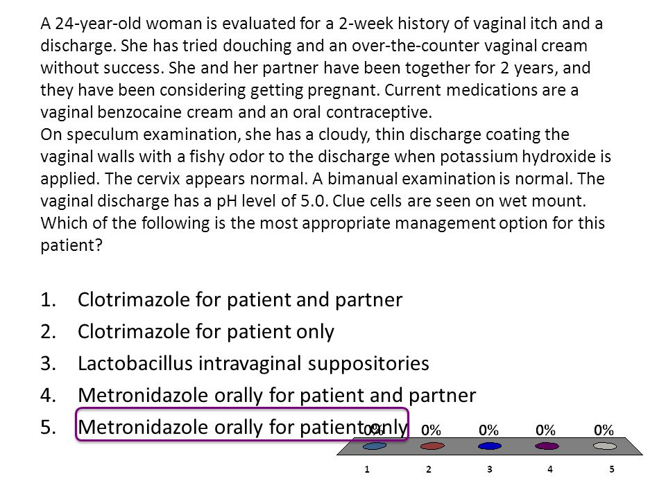 A 24-year-old woman is evaluated for a 2-week history of vaginal itch and a discharge.
