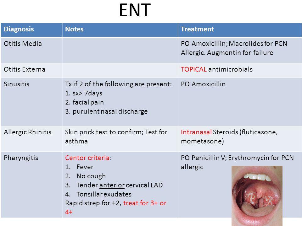 DiagnosisNotesTreatment Otitis MediaPO Amoxicillin; Macrolides for PCN Allergic.
