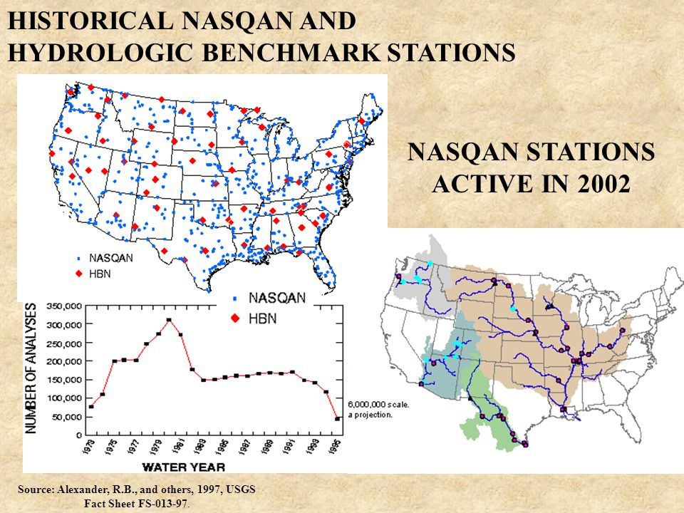 HISTORICAL NASQAN AND HYDROLOGIC BENCHMARK STATIONS Source: Alexander, R.B., and others, 1997, USGS Fact Sheet FS-013-97.