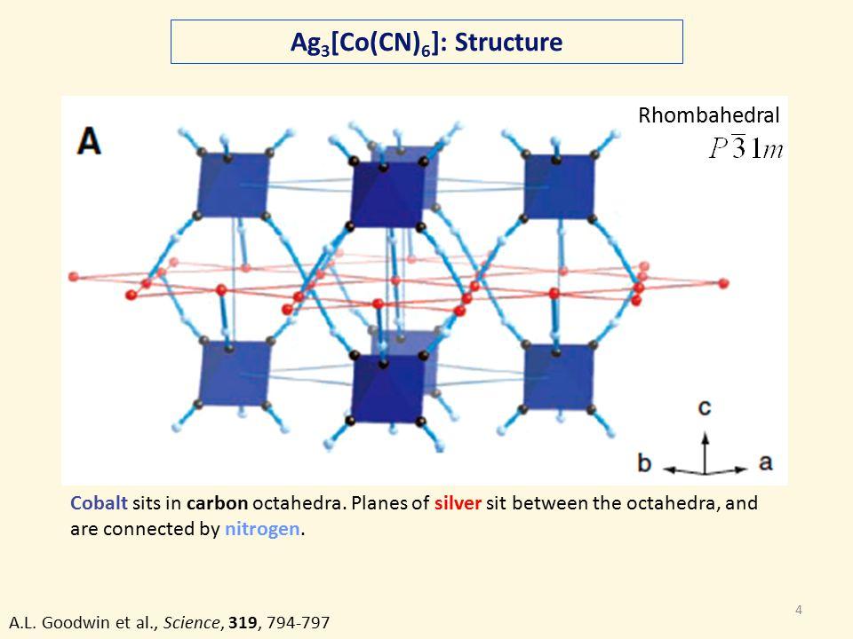5 Ag 3 [Co(CN) 6 ]: Connectivity Co NCNC NCNC CNCN CNCN CNCN NCNC Ag NCNC Bonding along directions