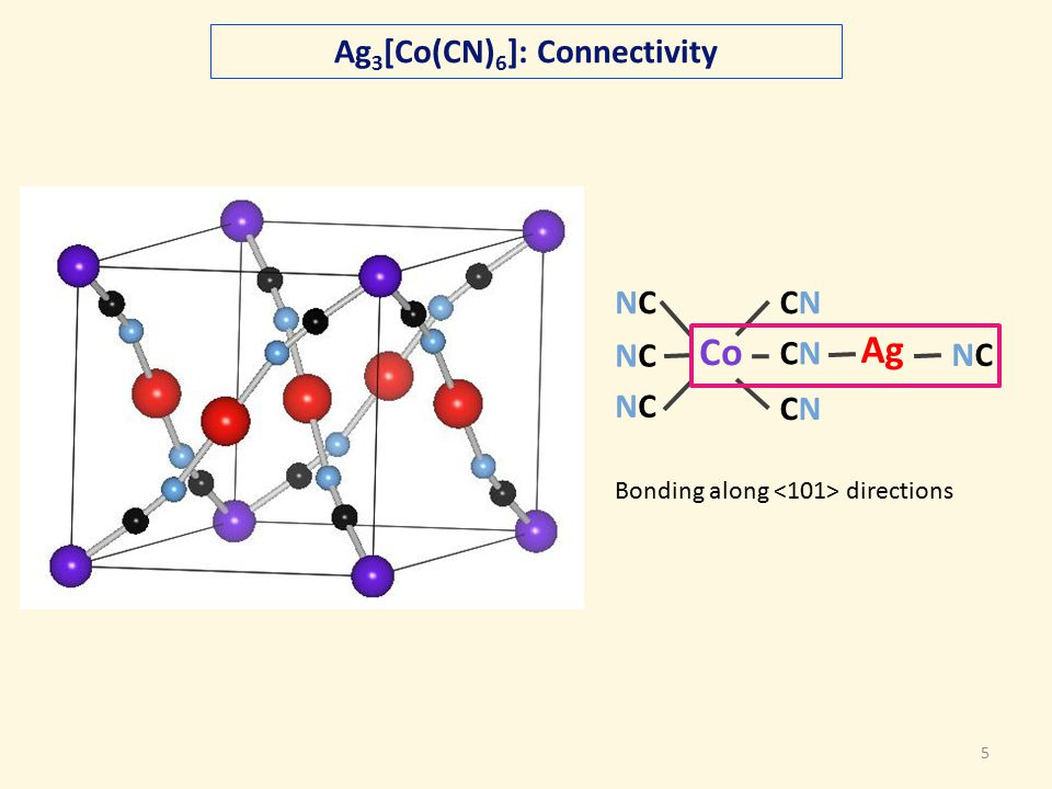 5 Ag 3 [Co(CN) 6 ]: Connectivity Co NCNC NCNC CNCN CNCN CNCN NCNC Ag NCNC Bonding along directions
