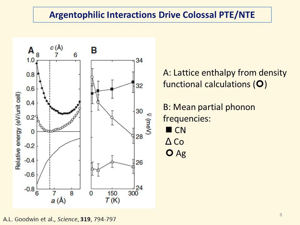 9 A.L.Goodwin et al., J. Am. Chem.
