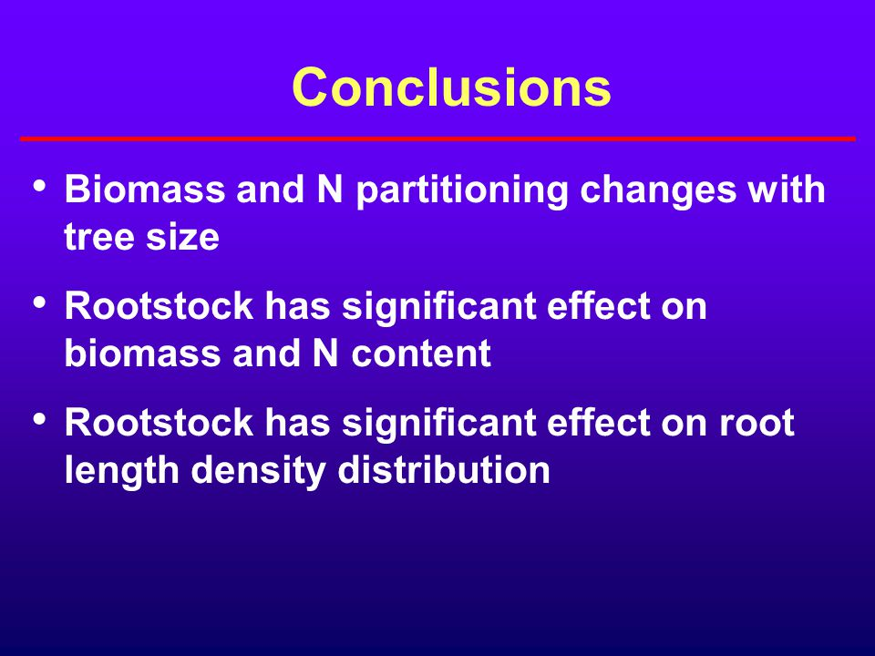 Conclusions Biomass and N partitioning changes with tree size Rootstock has significant effect on biomass and N content Rootstock has significant effe